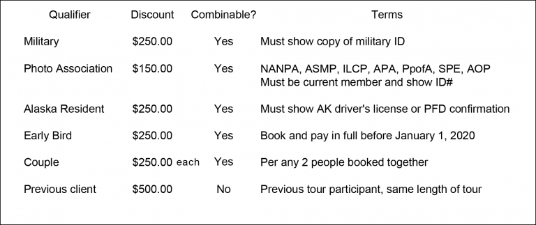 AKPhoto-Tour-discounts-table-1